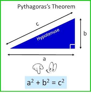 pythagorass-theorem